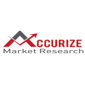 Accurizze Market Research